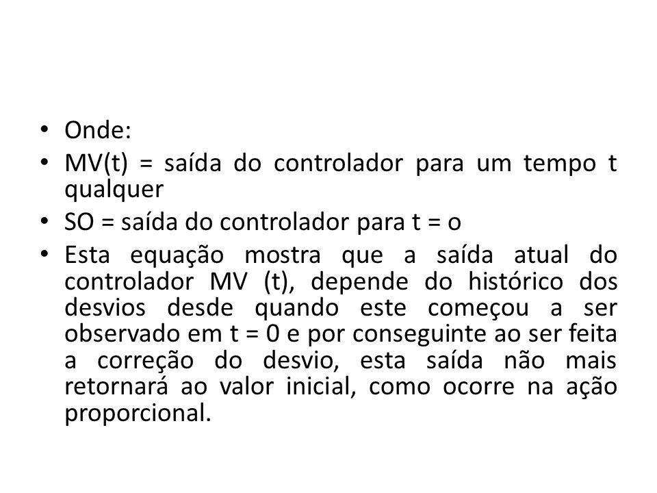 Onde: MV(t) = saída do controlador para um tempo t qualquer SO = saída do controlador para t = o Esta equação mostra que a saída atual do controlador