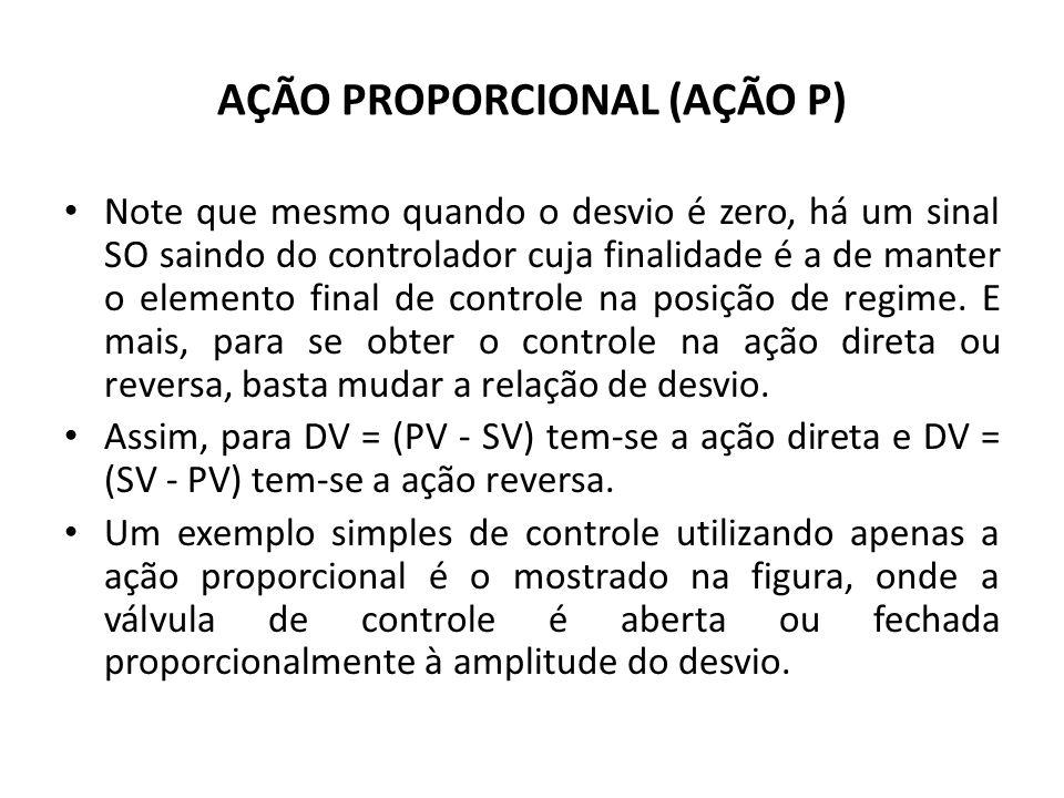 AÇÃO PROPORCIONAL (AÇÃO P) Note que mesmo quando o desvio é zero, há um sinal SO saindo do controlador cuja finalidade é a de manter o elemento final