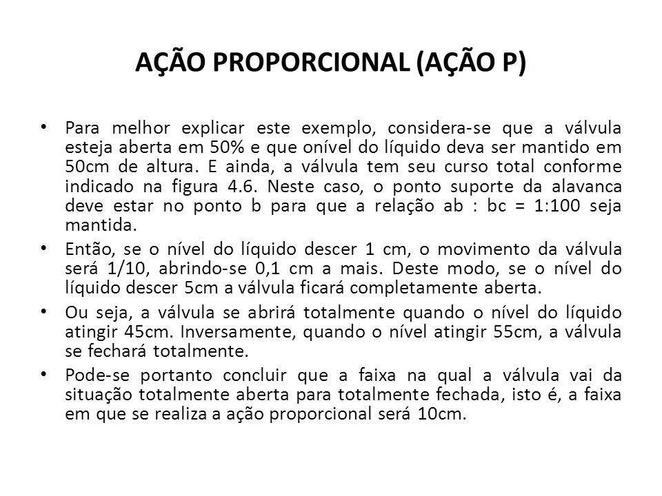 AÇÃO PROPORCIONAL (AÇÃO P) A seguir, se o ponto de apoio for transportado para a situação b e a relação passar a ser a.b : b .c = 1 : 20, o movimento da válvula será 1/20 do nível do líquido se este descer 1cm.