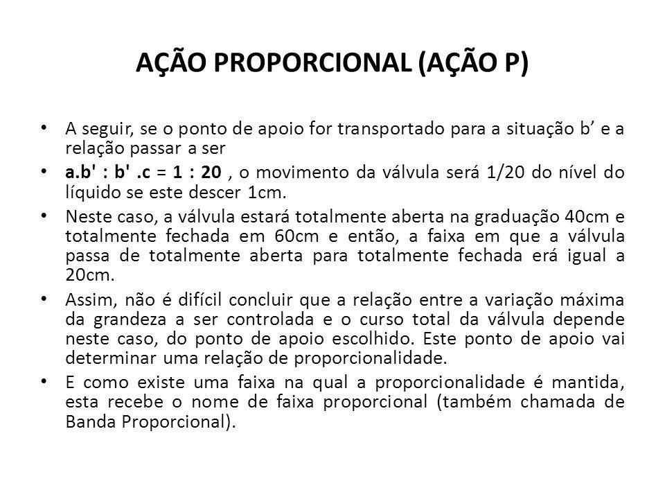AÇÃO PROPORCIONAL (AÇÃO P) Faixa Proporcional É definida como sendo a porcentagem de variação da variável controlada capaz de produzir a abertura ou fechamento total da válvula.