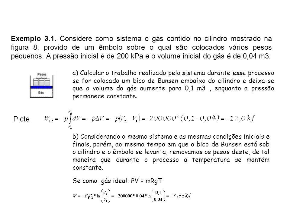 Exemplo 3.1. Considere como sistema o gás contido no cilindro mostrado na figura 8, provido de um êmbolo sobre o qual são colocados vários pesos peque