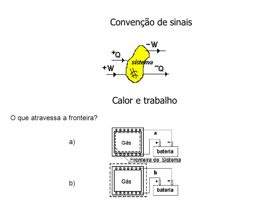 Convenção de sinais Calor e trabalho O que atravessa a fronteira? a) b)