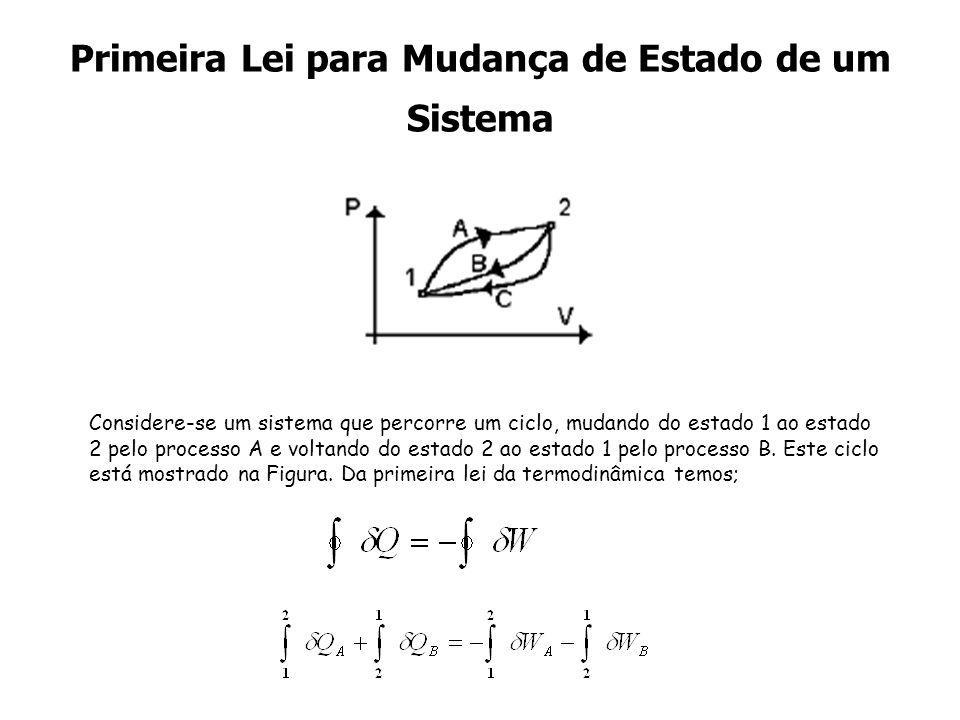 Primeira Lei para Mudança de Estado de um Sistema Considere-se um sistema que percorre um ciclo, mudando do estado 1 ao estado 2 pelo processo A e vol