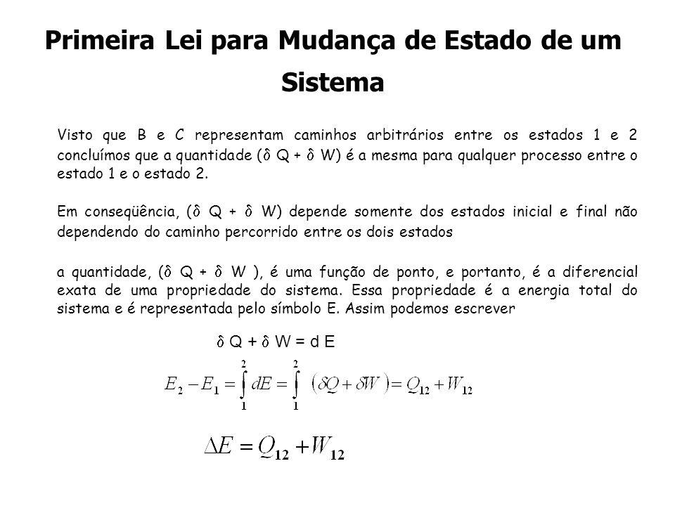Visto que B e C representam caminhos arbitrários entre os estados 1 e 2 concluímos que a quantidade ( Q + W) é a mesma para qualquer processo entre o