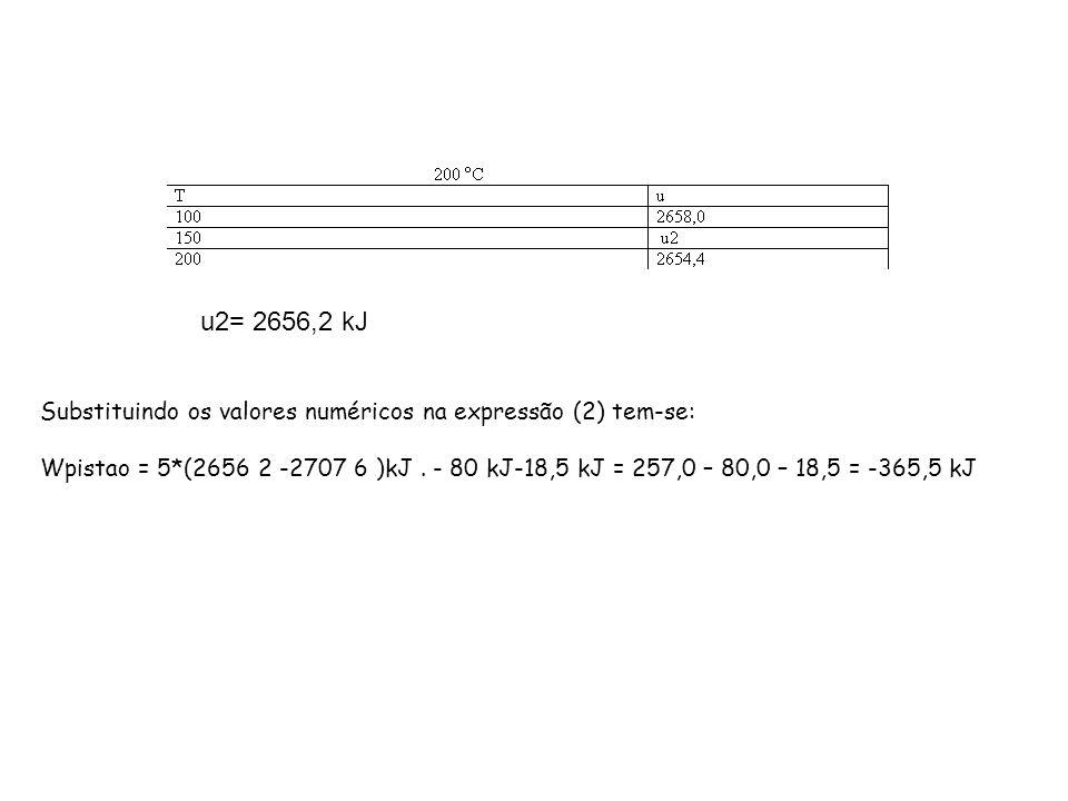 u2= 2656,2 kJ Substituindo os valores numéricos na expressão (2) tem-se: Wpistao = 5*(2656 2 -2707 6 )kJ. - 80 kJ-18,5 kJ = 257,0 – 80,0 – 18,5 = -365