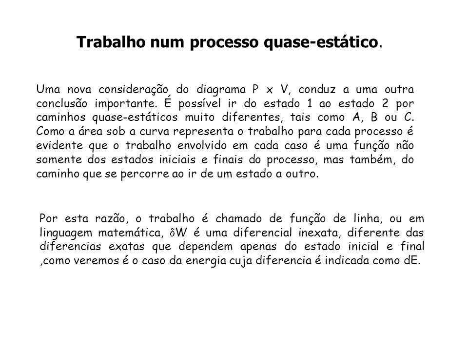 Energia Interna.