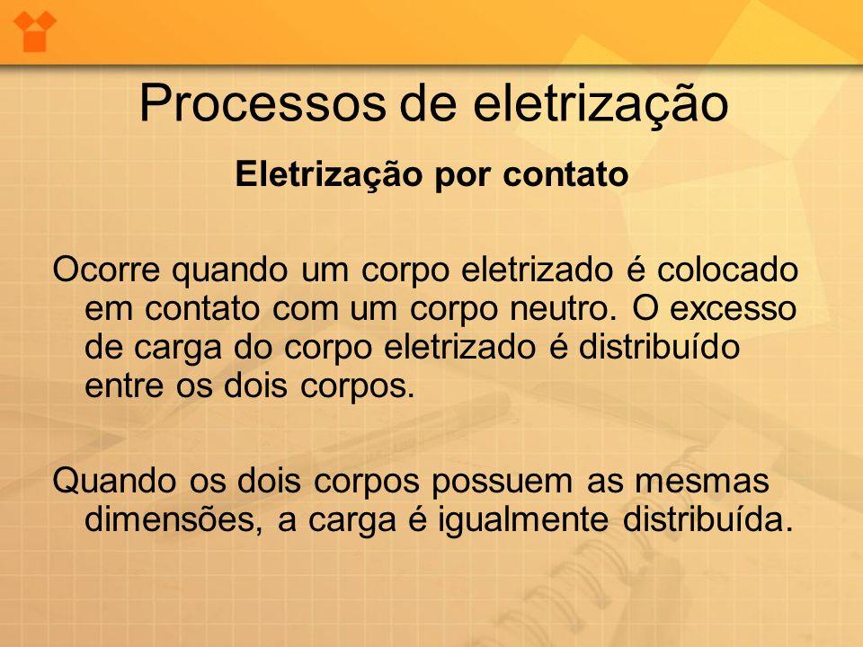 Processos de eletrização Eletrização por contato Ocorre quando um corpo eletrizado é colocado em contato com um corpo neutro. O excesso de carga do co