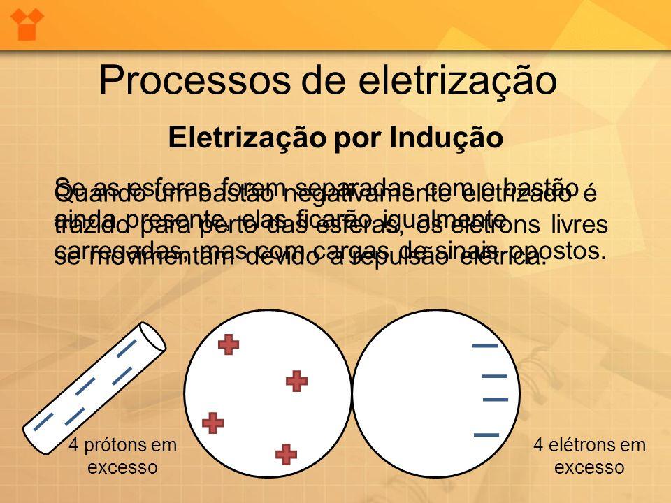 Processos de eletrização Eletrização por Indução Quando um bastão negativamente eletrizado é trazido para perto das esferas, os elétrons livres se mov