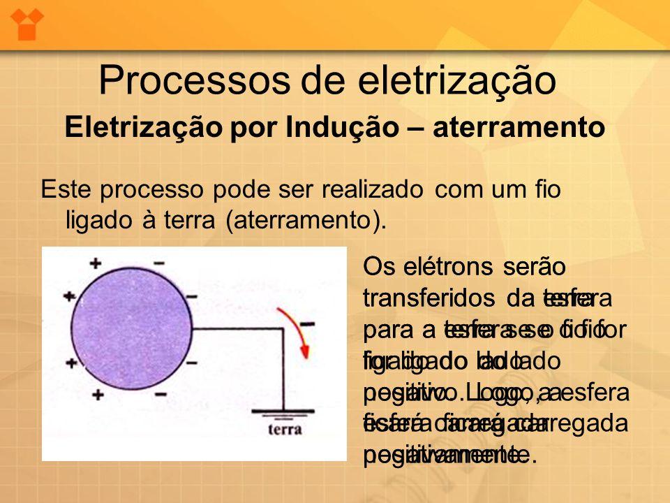 Processos de eletrização Eletrização por Indução – aterramento Este processo pode ser realizado com um fio ligado à terra (aterramento). Os elétrons s