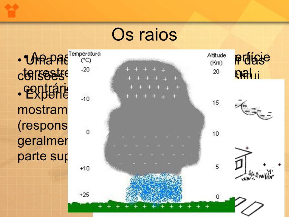 Uma nuvem pode ser eletrizar a partir das colisões entre as partículas que a constitui. Experiências realizadas com balões mostram que as nuvens de te
