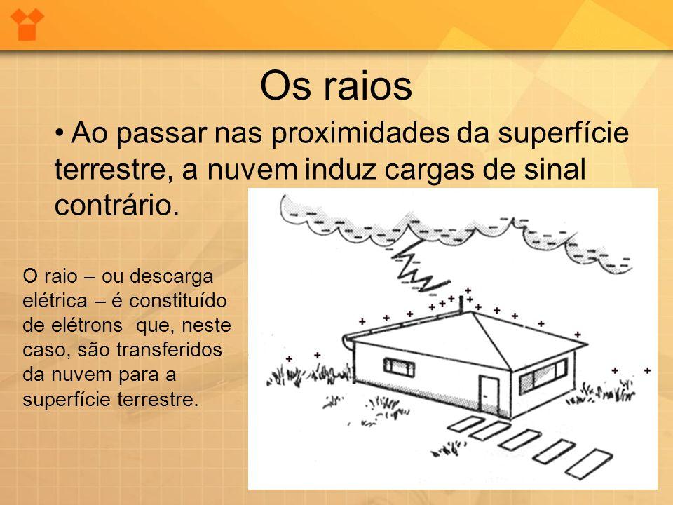 Os raios Ao passar nas proximidades da superfície terrestre, a nuvem induz cargas de sinal contrário. O raio – ou descarga elétrica – é constituído de