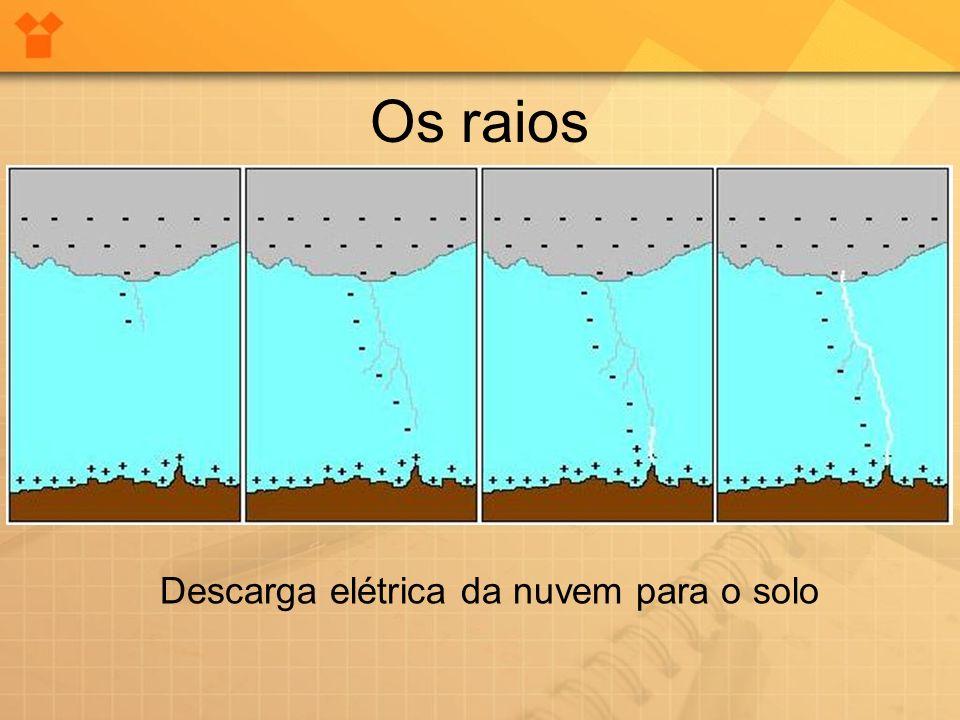 Os raios Descarga elétrica da nuvem para o solo