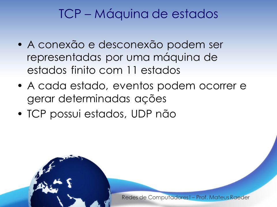 Redes de Computadores I – Prof. Mateus Raeder TCP – Máquina de estados Estados e significados
