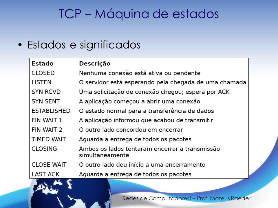 Redes de Computadores I – Prof.Mateus Raeder TCP – Máquina de estados Fonte: slides Prof.