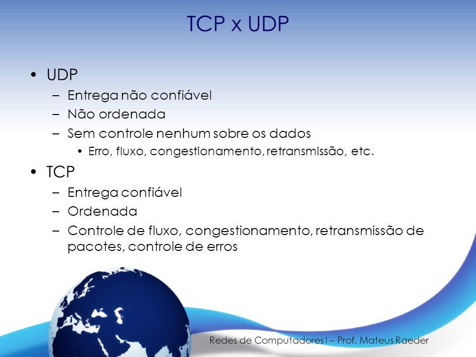Redes de Computadores I – Prof.Mateus Raeder Mas por que existe o UDP.