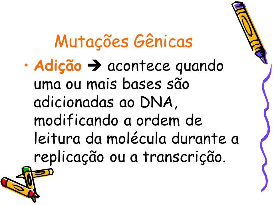 Mutações Gênicas Adição acontece quando uma ou mais bases são adicionadas ao DNA, modificando a ordem de leitura da molécula durante a replicação ou a