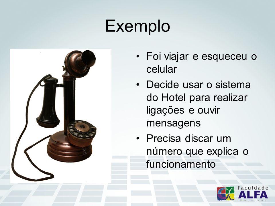 Exemplo Foi viajar e esqueceu o celular Decide usar o sistema do Hotel para realizar ligações e ouvir mensagens Precisa discar um número que explica o