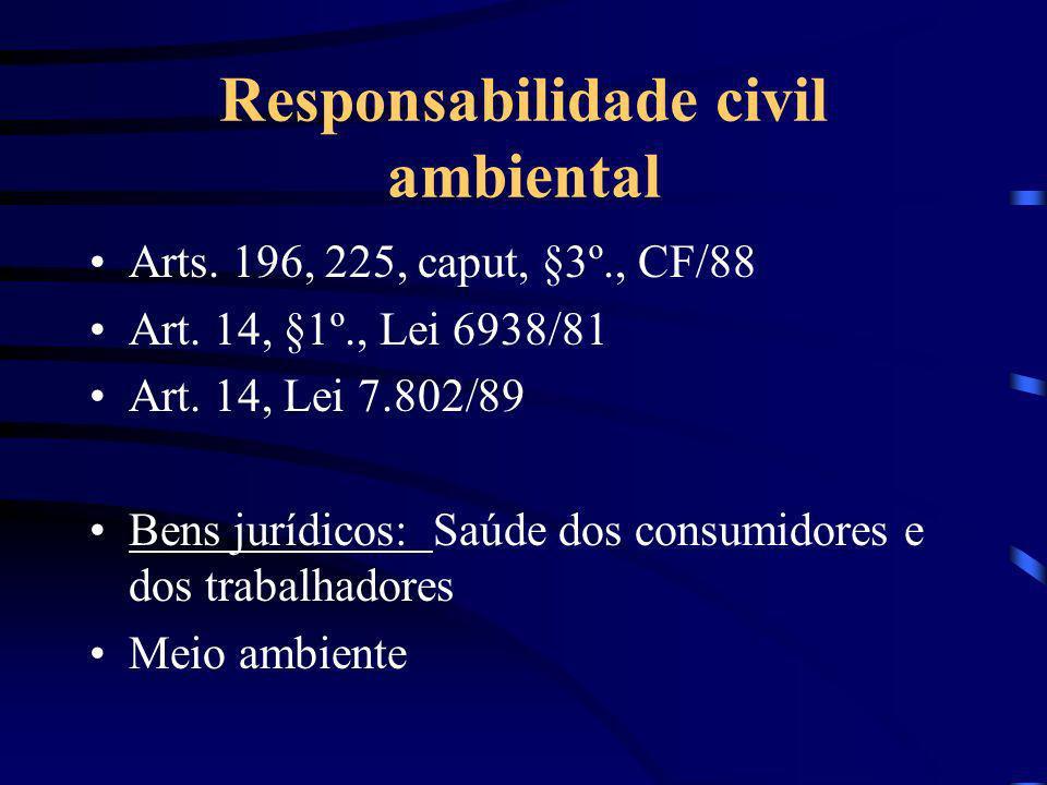 Responsabilidade civil ambiental Arts. 196, 225, caput, §3º., CF/88 Art. 14, §1º., Lei 6938/81 Art. 14, Lei 7.802/89 Bens jurídicos: Saúde dos consumi