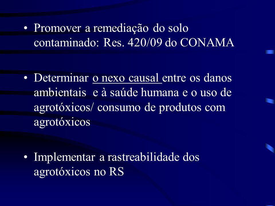Promover a remediação do solo contaminado: Res. 420/09 do CONAMA Determinar o nexo causal entre os danos ambientais e à saúde humana e o uso de agrotó