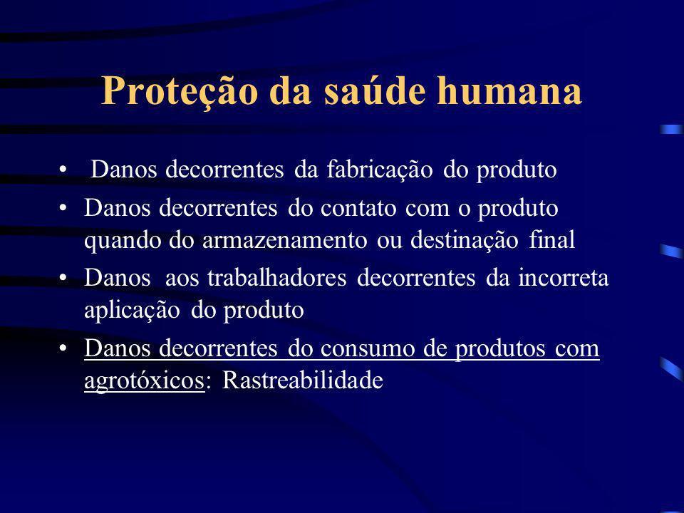 Proteção da saúde humana Danos decorrentes da fabricação do produto Danos decorrentes do contato com o produto quando do armazenamento ou destinação final Danos aos trabalhadores decorrentes da incorreta aplicação do produto Danos decorrentes do consumo de produtos com agrotóxicos: Rastreabilidade