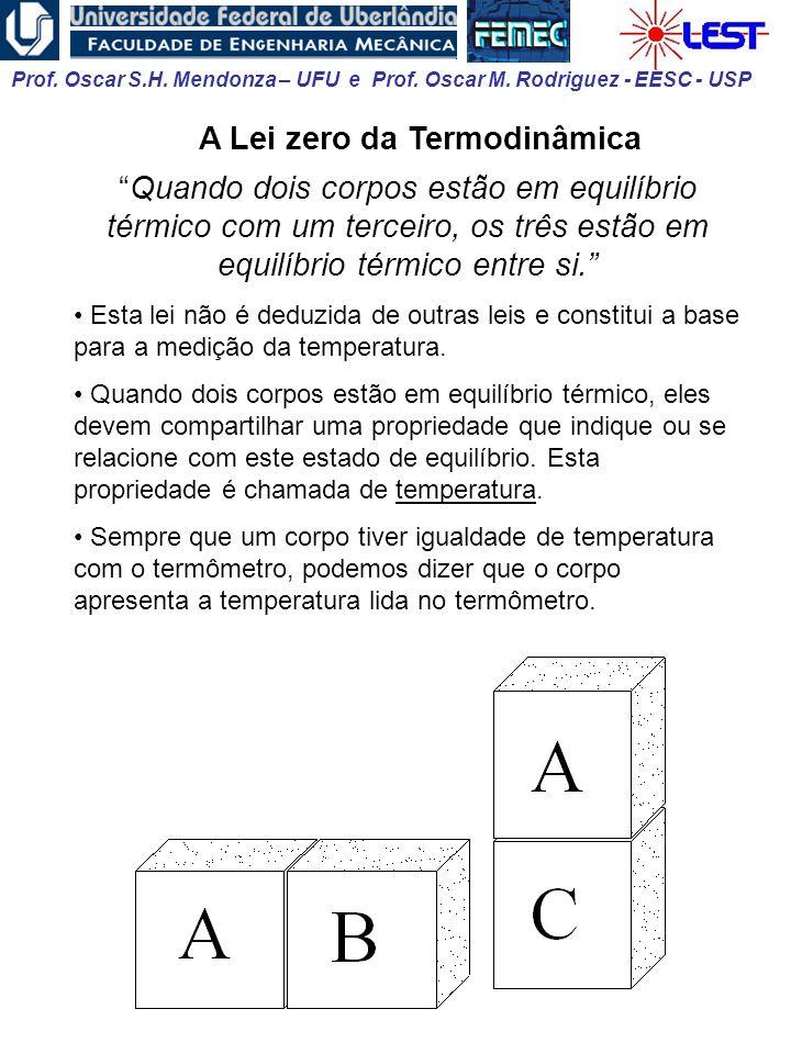 Prof. Oscar S.H. Mendonza – UFU e Prof. Oscar M. Rodriguez - EESC - USP A Lei zero da Termodinâmica Quando dois corpos estão em equilíbrio térmico com