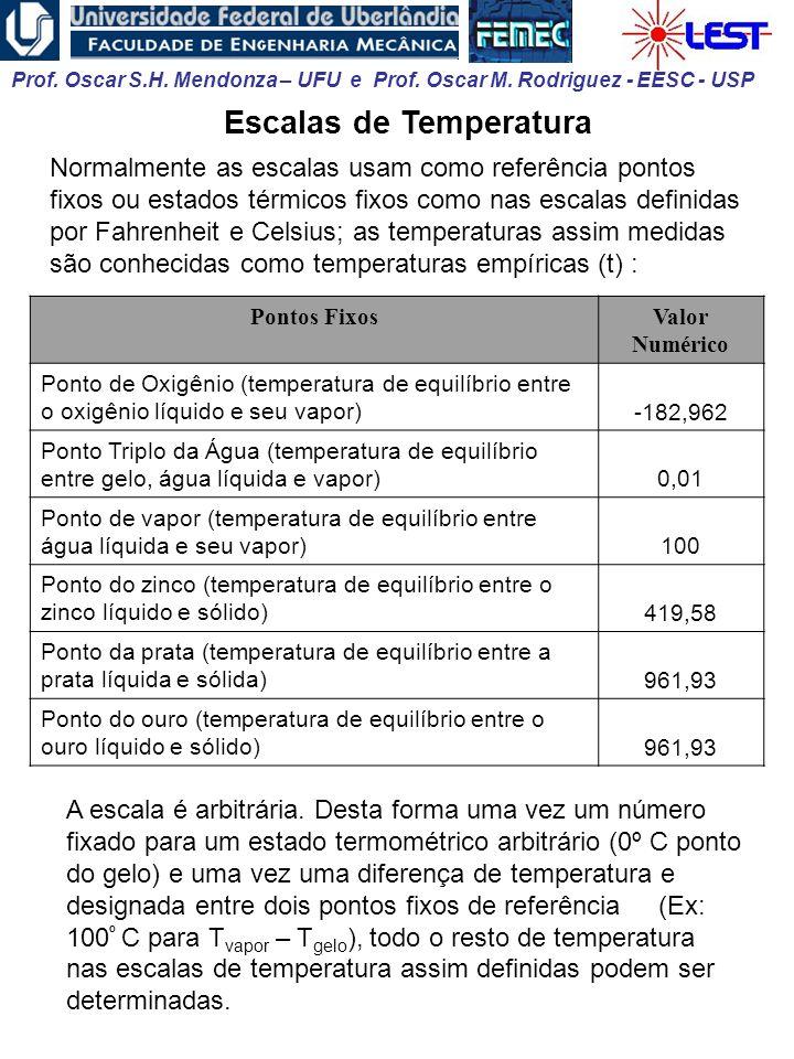 Prof. Oscar S.H. Mendonza – UFU e Prof. Oscar M. Rodriguez - EESC - USP Escalas de Temperatura Normalmente as escalas usam como referência pontos fixo
