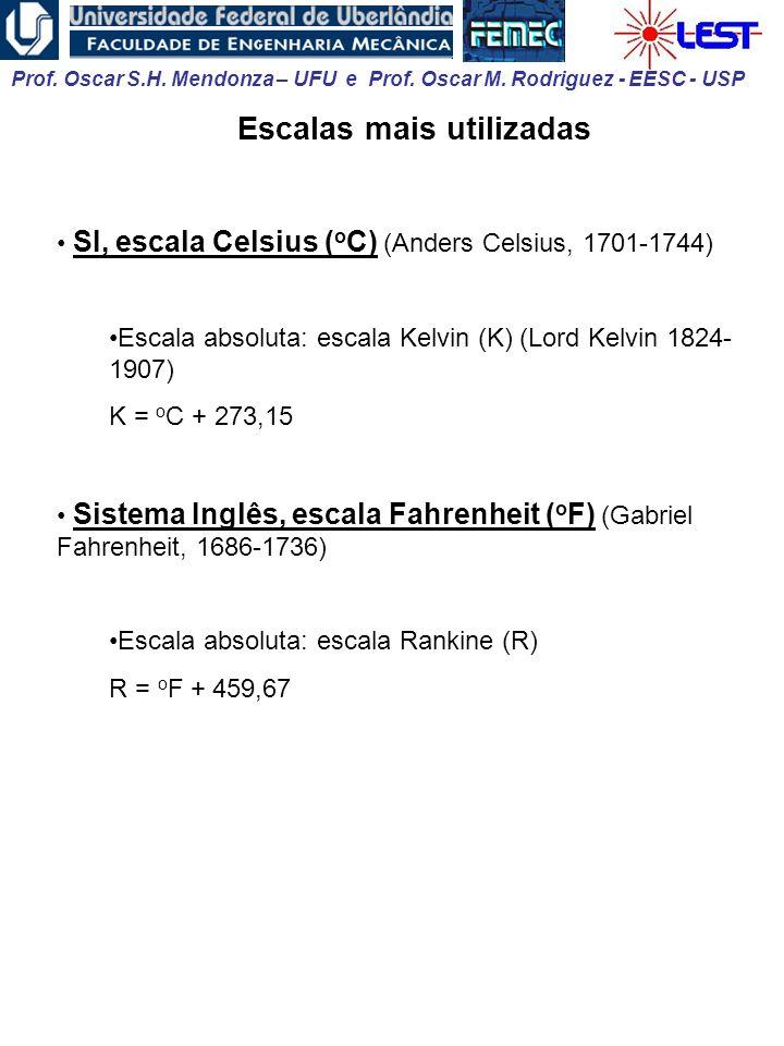 Prof. Oscar S.H. Mendonza – UFU e Prof. Oscar M. Rodriguez - EESC - USP SI, escala Celsius ( o C) (Anders Celsius, 1701-1744) Escala absoluta: escala