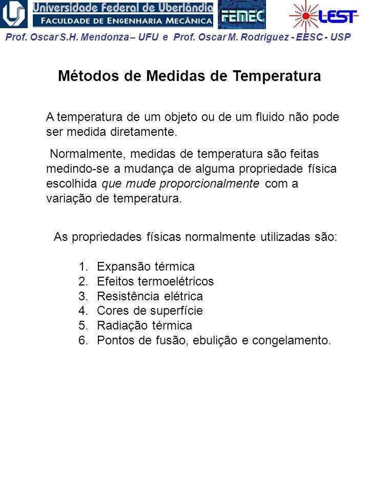 Prof. Oscar S.H. Mendonza – UFU e Prof. Oscar M. Rodriguez - EESC - USP Métodos de Medidas de Temperatura A temperatura de um objeto ou de um fluido n
