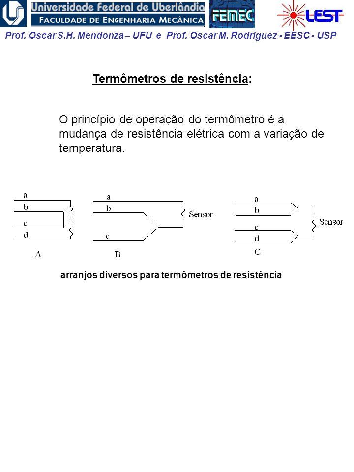 Prof. Oscar S.H. Mendonza – UFU e Prof. Oscar M. Rodriguez - EESC - USP Termômetros de resistência: O princípio de operação do termômetro é a mudança