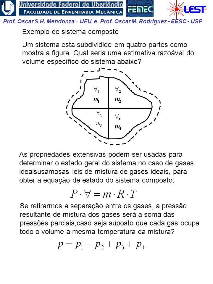 Prof. Oscar S.H. Mendonza – UFU e Prof. Oscar M. Rodriguez - EESC - USP Exemplo de sistema composto Um sistema esta subdividido em quatro partes como