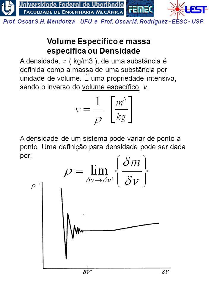 Prof. Oscar S.H. Mendonza – UFU e Prof. Oscar M. Rodriguez - EESC - USP Volume Específico e massa especifica ou Densidade A densidade, ( kg/m3 ), de u