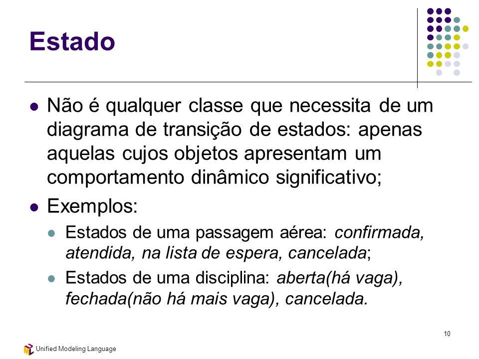 Unified Modeling Language 10 Estado Não é qualquer classe que necessita de um diagrama de transição de estados: apenas aquelas cujos objetos apresenta