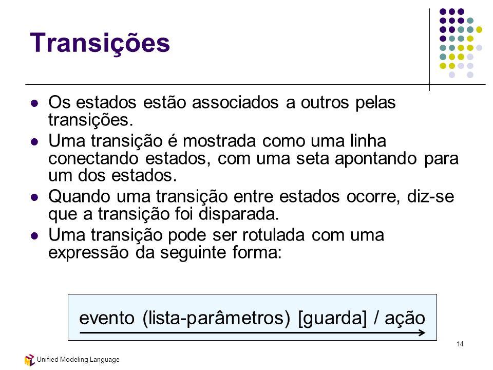 Unified Modeling Language 14 Os estados estão associados a outros pelas transições. Uma transição é mostrada como uma linha conectando estados, com um
