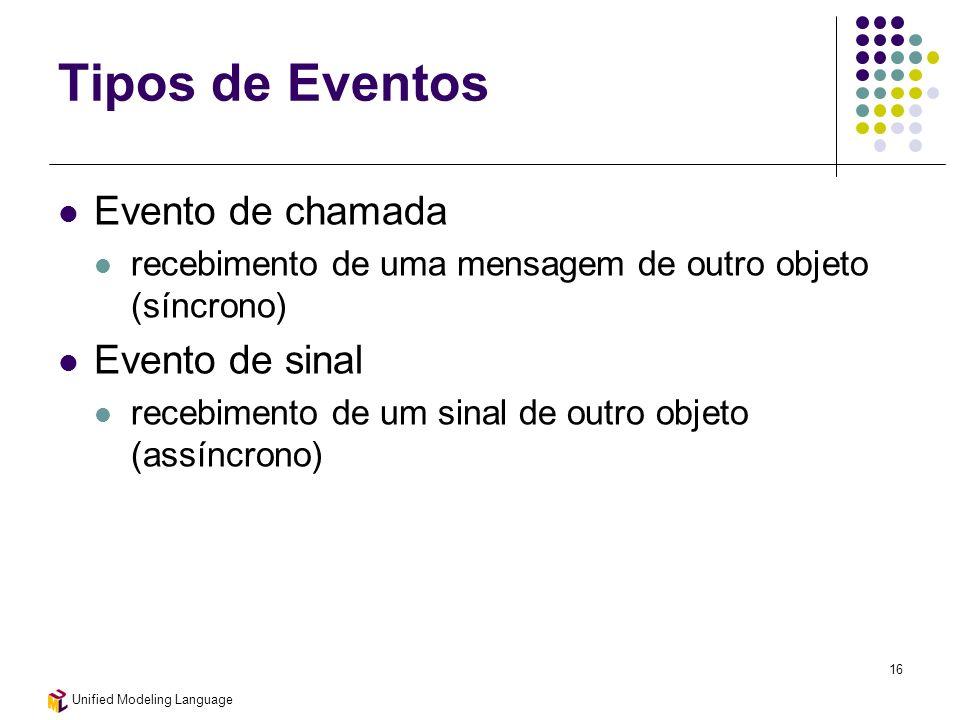 Unified Modeling Language 16 Tipos de Eventos Evento de chamada recebimento de uma mensagem de outro objeto (síncrono) Evento de sinal recebimento de