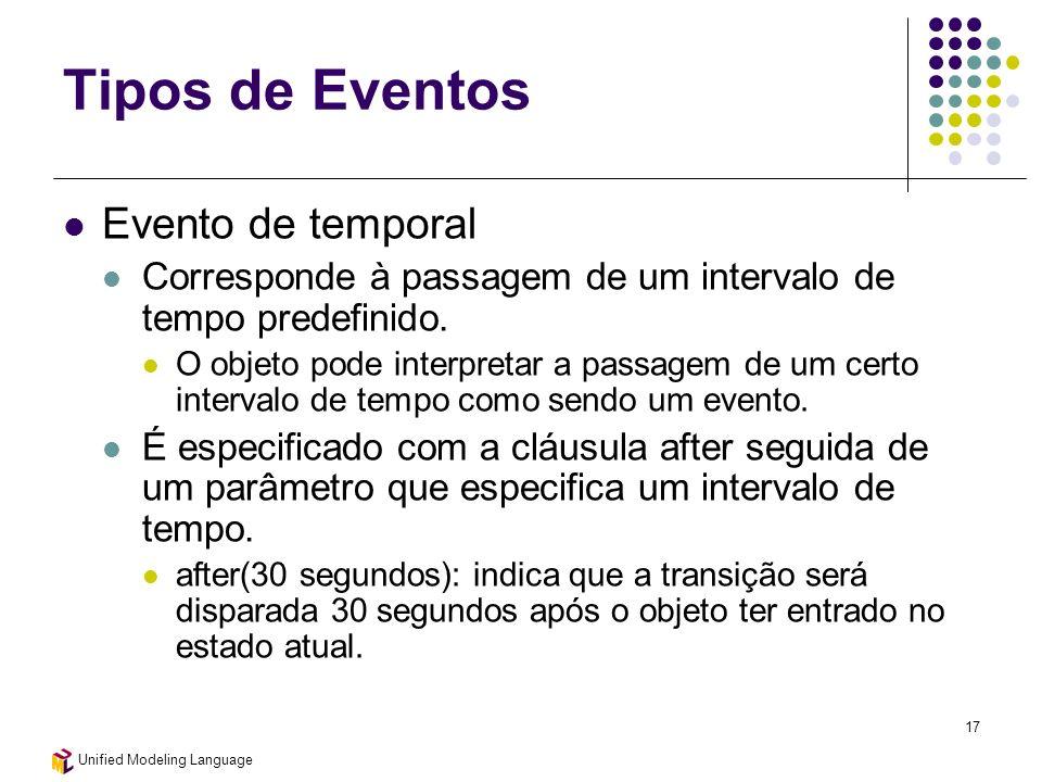 Unified Modeling Language 17 Tipos de Eventos Evento de temporal Corresponde à passagem de um intervalo de tempo predefinido. O objeto pode interpreta
