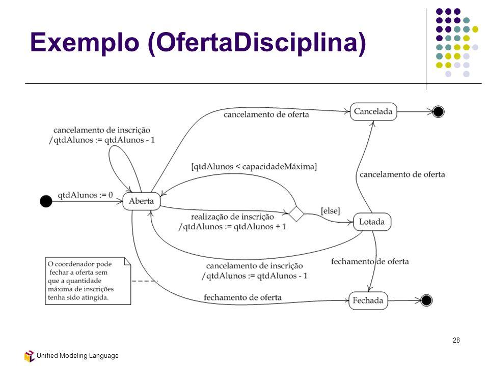 Unified Modeling Language 28 Exemplo (OfertaDisciplina)