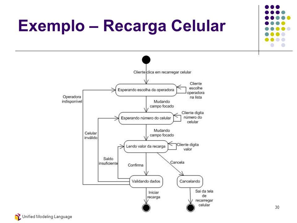 Unified Modeling Language 30 Exemplo – Recarga Celular