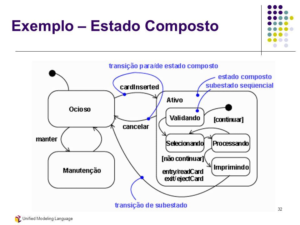Unified Modeling Language 32 Exemplo – Estado Composto