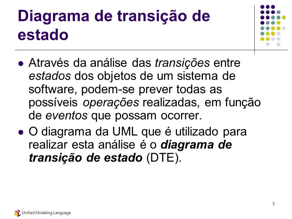 Unified Modeling Language 5 Diagrama de transição de estado Através da análise das transições entre estados dos objetos de um sistema de software, pod
