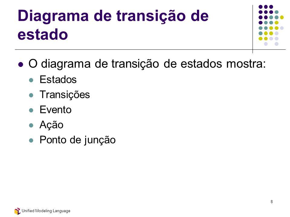 Unified Modeling Language 8 Diagrama de transição de estado O diagrama de transição de estados mostra: Estados Transições Evento Ação Ponto de junção