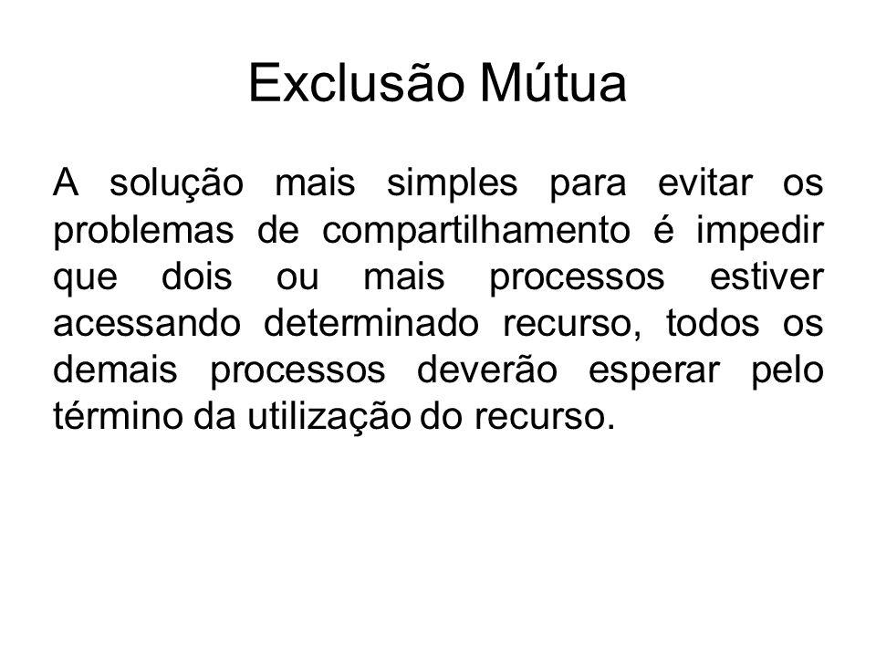 Exclusão Mútua A exclusão mútua deve afetar apenas os processos concorrentes somente quando um deles estiver fazendo acesso ao recurso compartilhado.