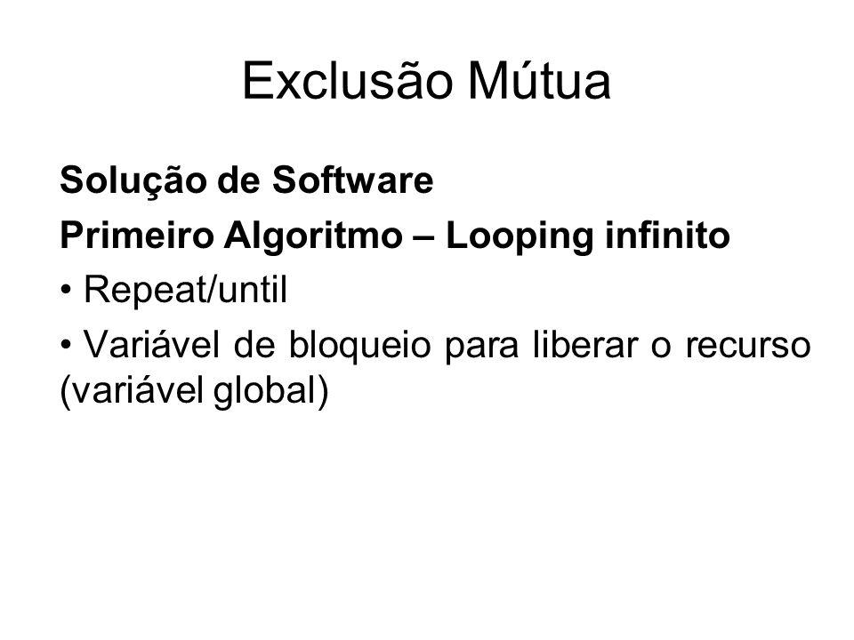 Exclusão Mútua Solução de Software Primeiro Algoritmo – Looping infinito Repeat/until Variável de bloqueio para liberar o recurso (variável global)