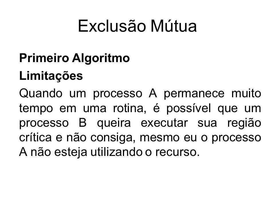 Exclusão Mútua Primeiro Algoritmo Limitações Quando um processo A permanece muito tempo em uma rotina, é possível que um processo B queira executar su
