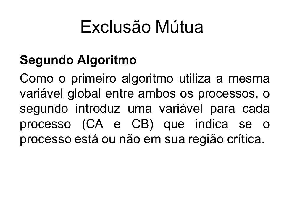 Exclusão Mútua Segundo Algoritmo Como o primeiro algoritmo utiliza a mesma variável global entre ambos os processos, o segundo introduz uma variável p