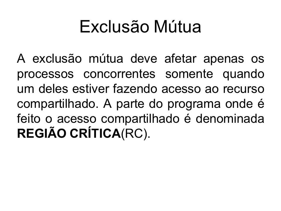 Exclusão Mútua Exclusão Mútua utilizando semáforos A implementação ocorre através de um semáforo binário associado ao recurso compartilhado.