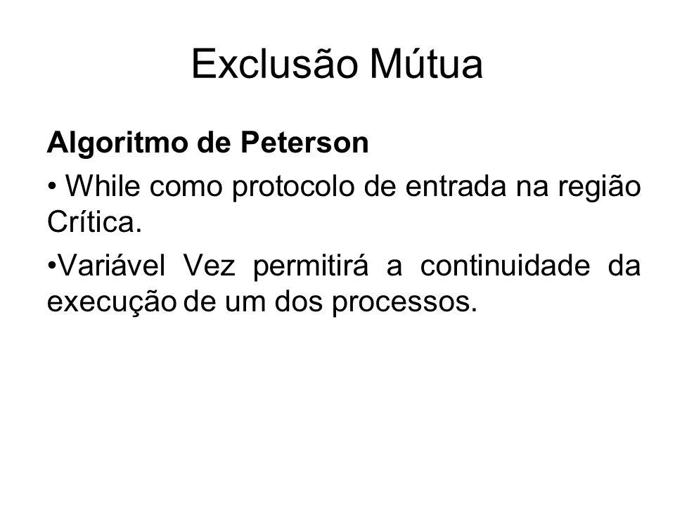 Exclusão Mútua Algoritmo de Peterson While como protocolo de entrada na região Crítica. Variável Vez permitirá a continuidade da execução de um dos pr
