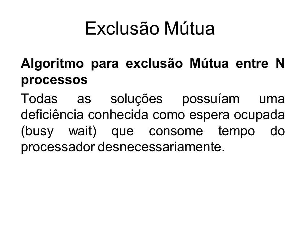 Exclusão Mútua Algoritmo para exclusão Mútua entre N processos Todas as soluções possuíam uma deficiência conhecida como espera ocupada (busy wait) qu