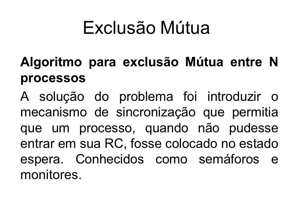 Exclusão Mútua Algoritmo para exclusão Mútua entre N processos A solução do problema foi introduzir o mecanismo de sincronização que permitia que um p