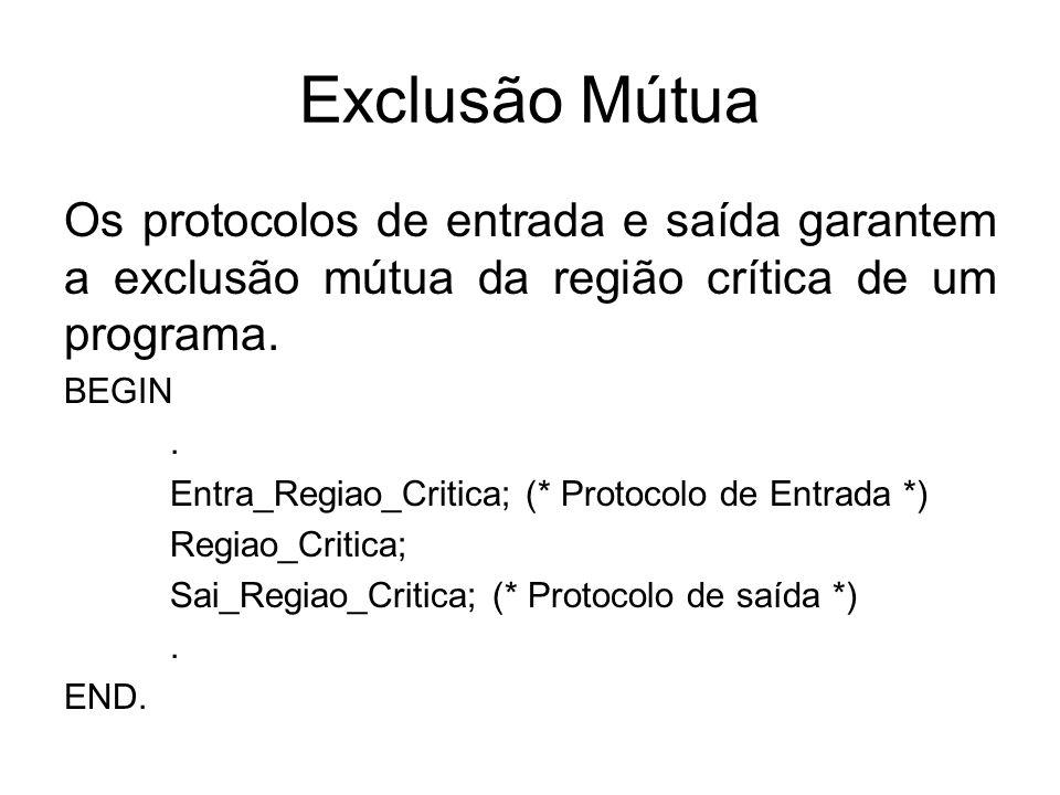 Exclusão Mútua Os protocolos de entrada e saída garantem a exclusão mútua da região crítica de um programa. BEGIN. Entra_Regiao_Critica; (* Protocolo