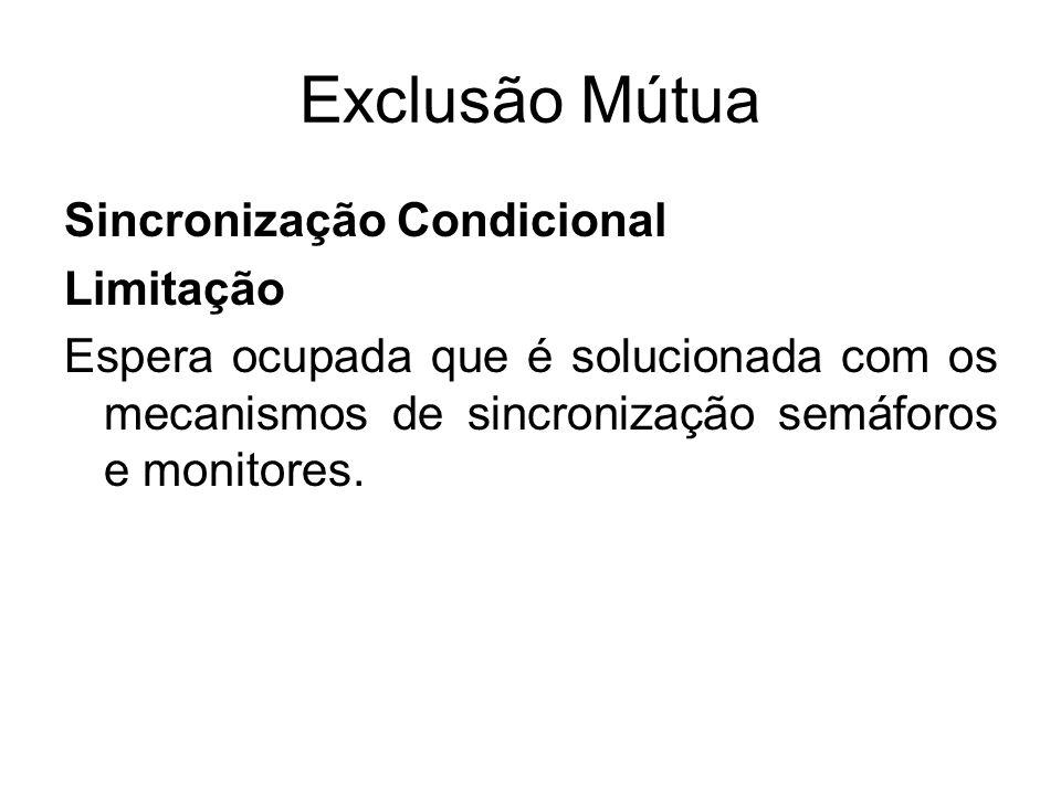 Exclusão Mútua Sincronização Condicional Limitação Espera ocupada que é solucionada com os mecanismos de sincronização semáforos e monitores.
